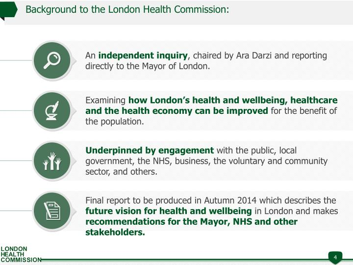 Background to the London Health