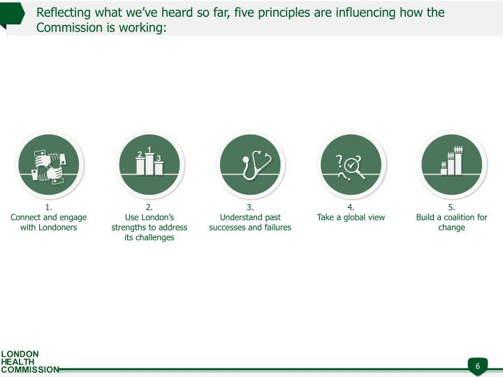 Reflecting what we've heard so far, five principles are influencing how the Commission is