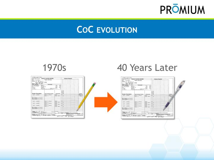 Coc evolution