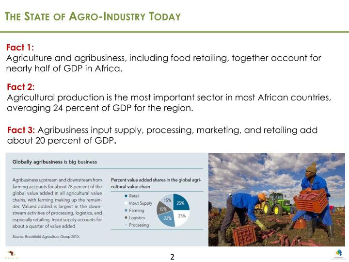 The State of Agro-Industry Today