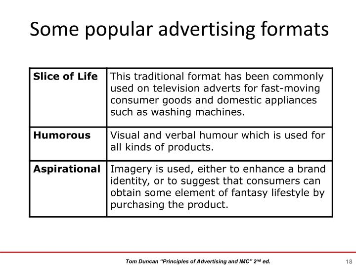 Ppt Chapter Number Twelve Chapter Name Planning The Advertising