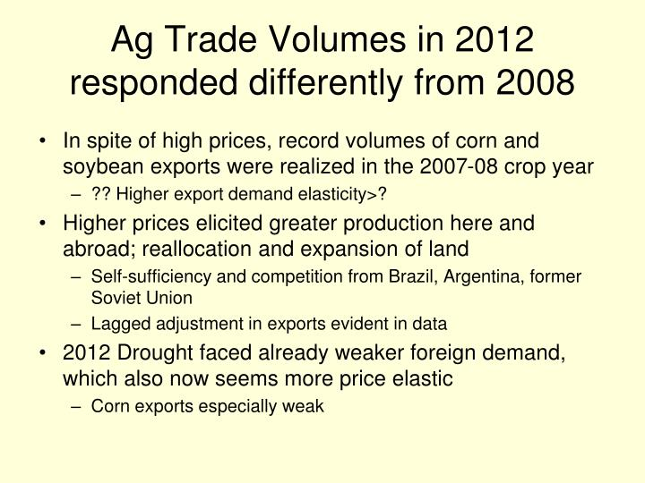 Ag Trade Volumes in 2012 responded differently from 2008