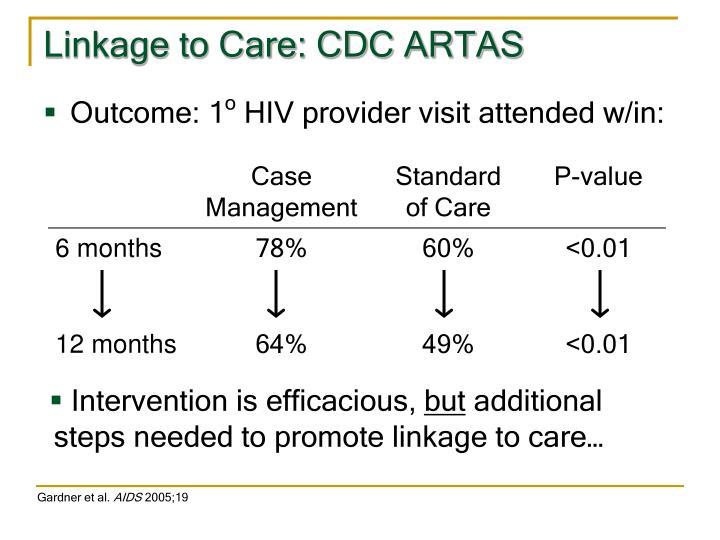 Linkage to Care: CDC ARTAS
