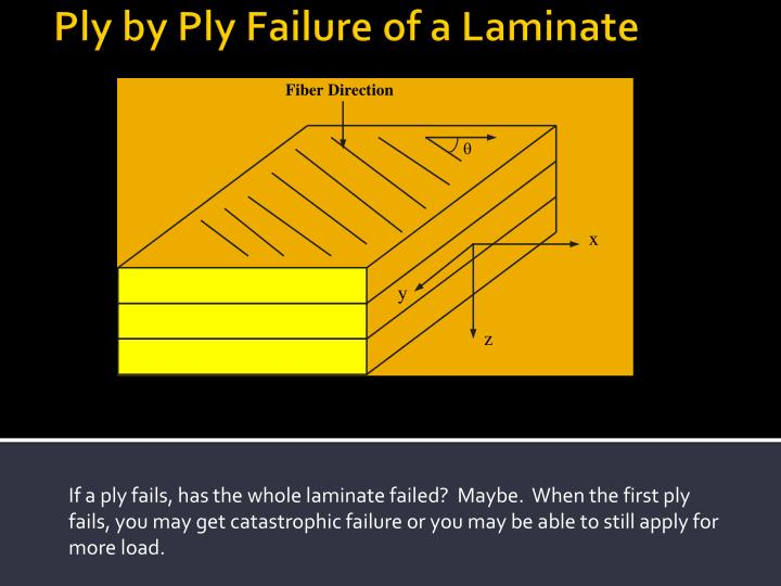 Ply by ply failure of a laminate