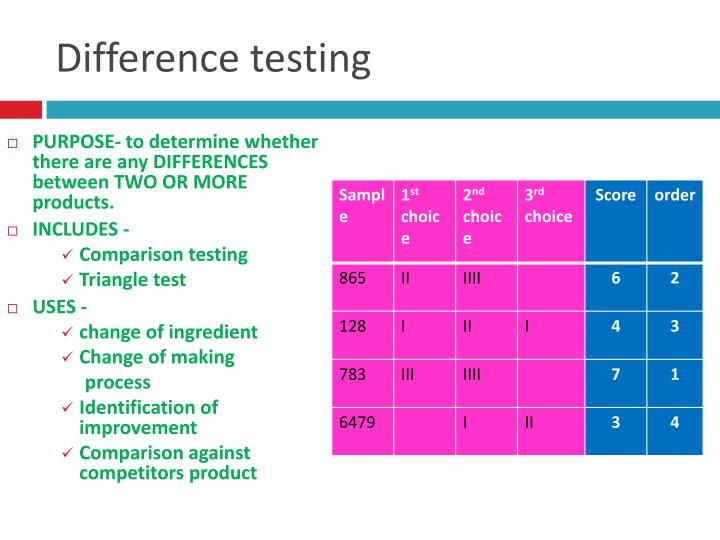 Difference testing