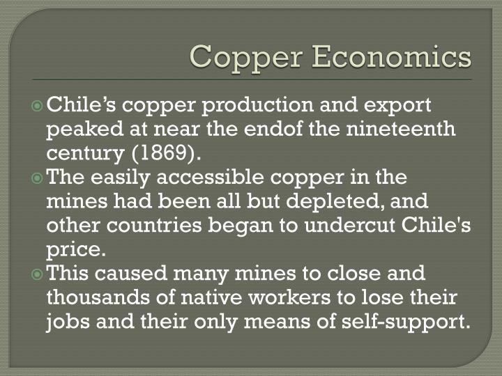Copper Economics