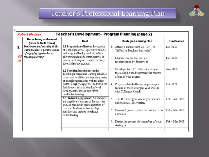 Teacher's Professional Learning