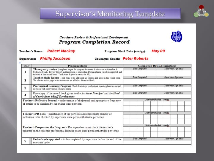 Supervisor's Monitoring Template