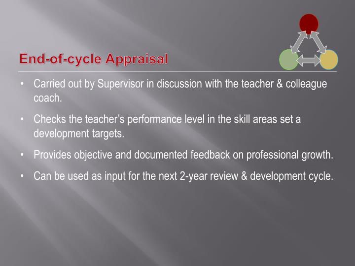 End-of-cycle Appraisal