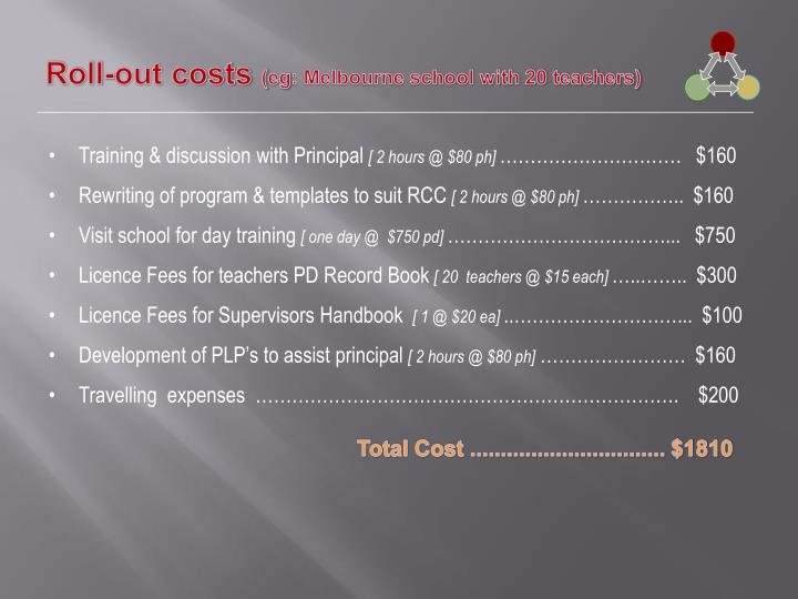 Roll-out costs