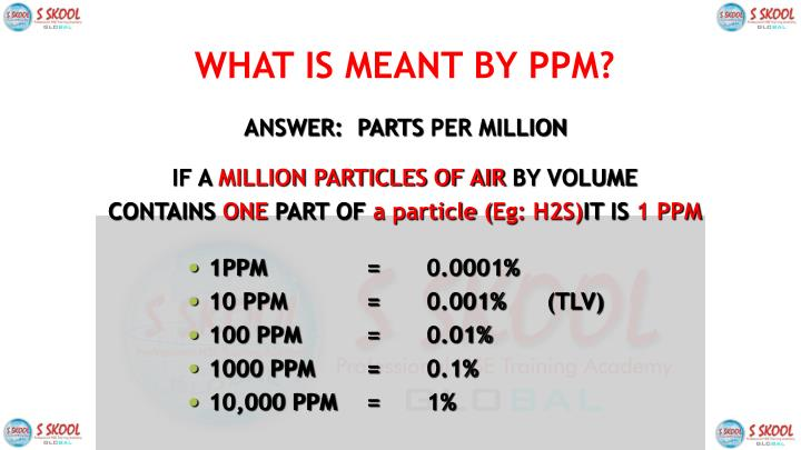 What Is Ppm >> Ppt What Is Meant By Ppm Powerpoint Presentation Id 2474710