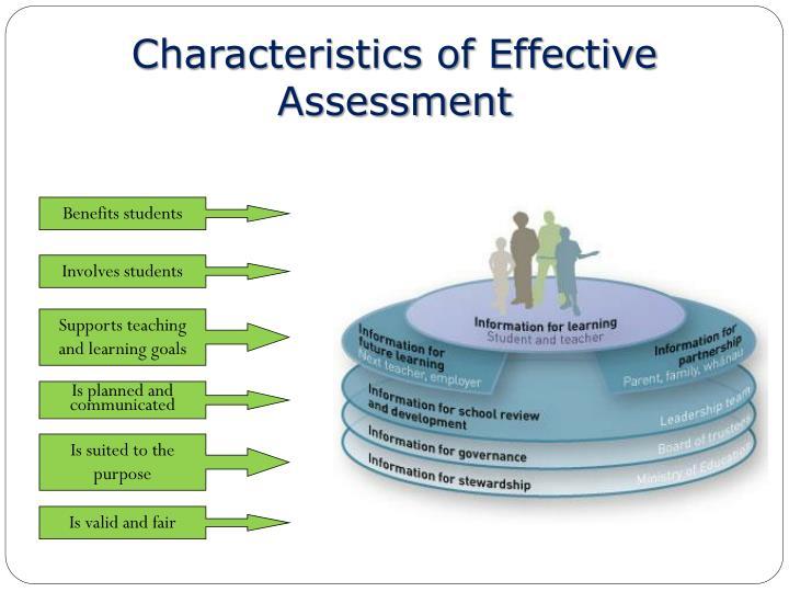 Characteristics of Effective Assessment