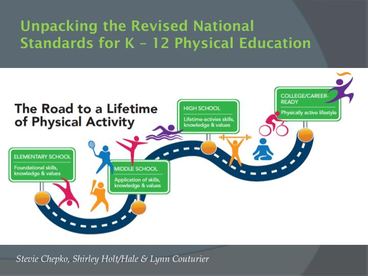 unpacking the revised national standards for k 12 physical education n.