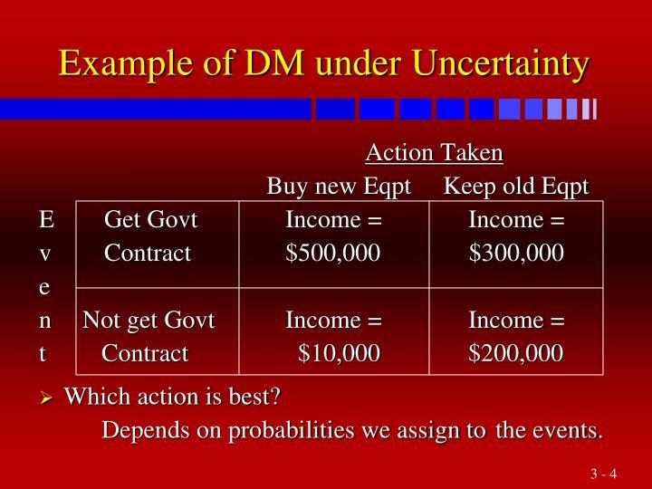 Example of DM under Uncertainty