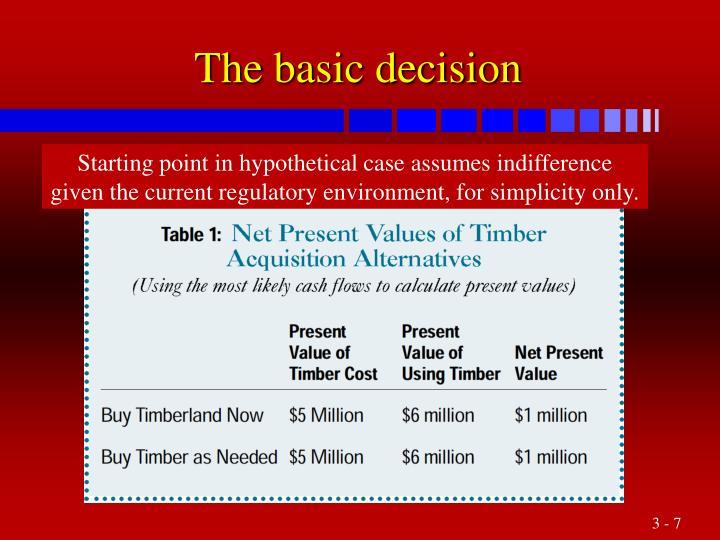 The basic decision
