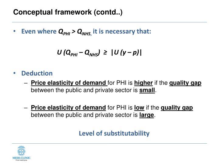 Conceptual framework (contd..)