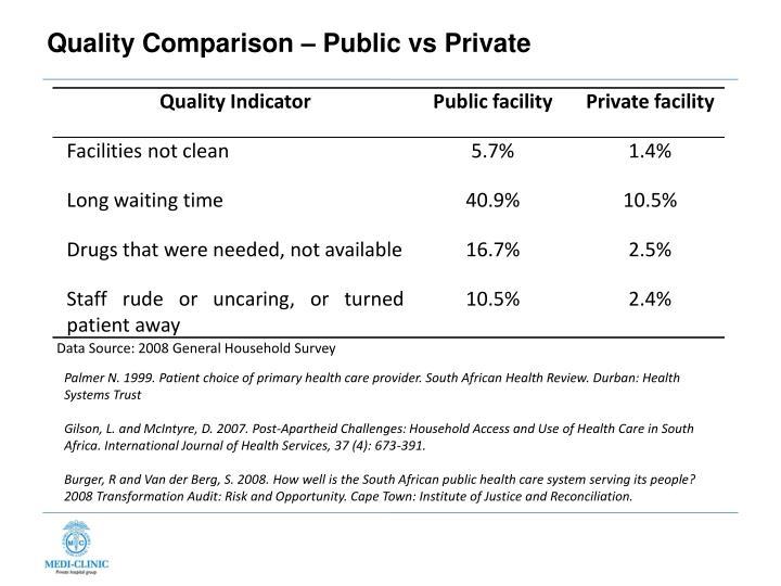 Quality Comparison – Public