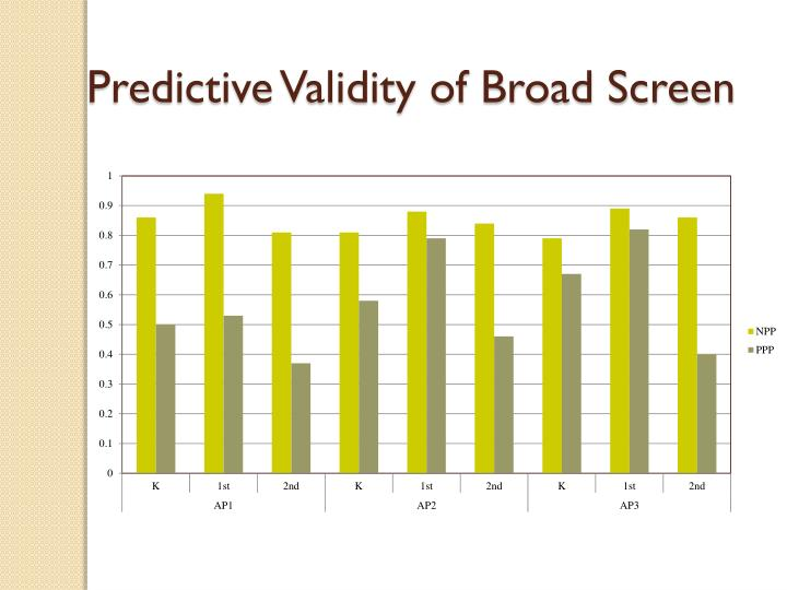 Predictive Validity of Broad Screen