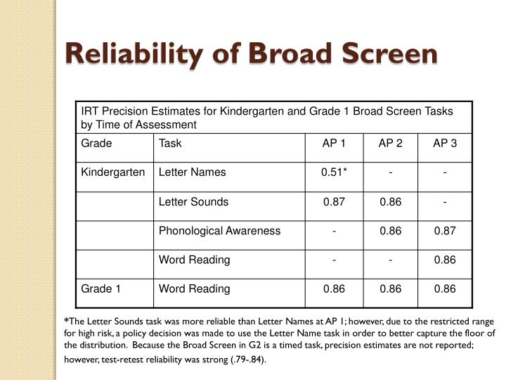 Reliability of Broad Screen