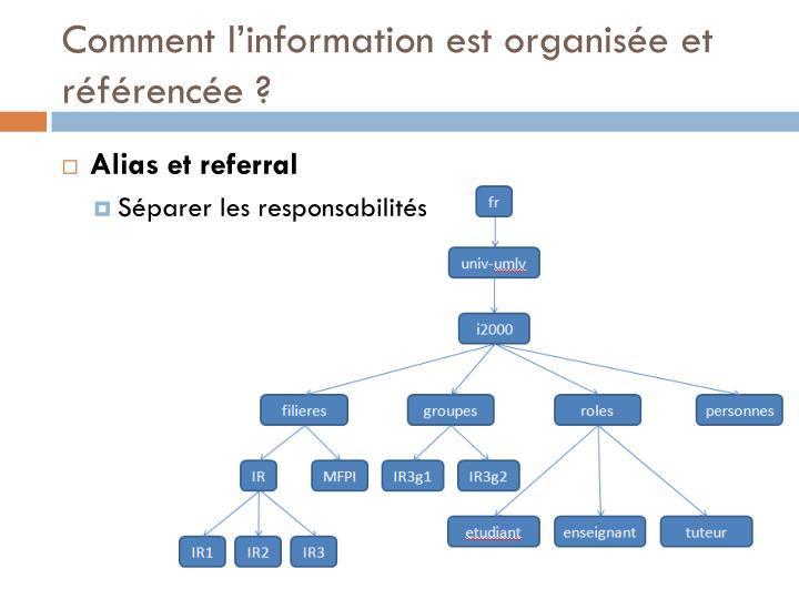 Comment l'information est organisée et référencée ?