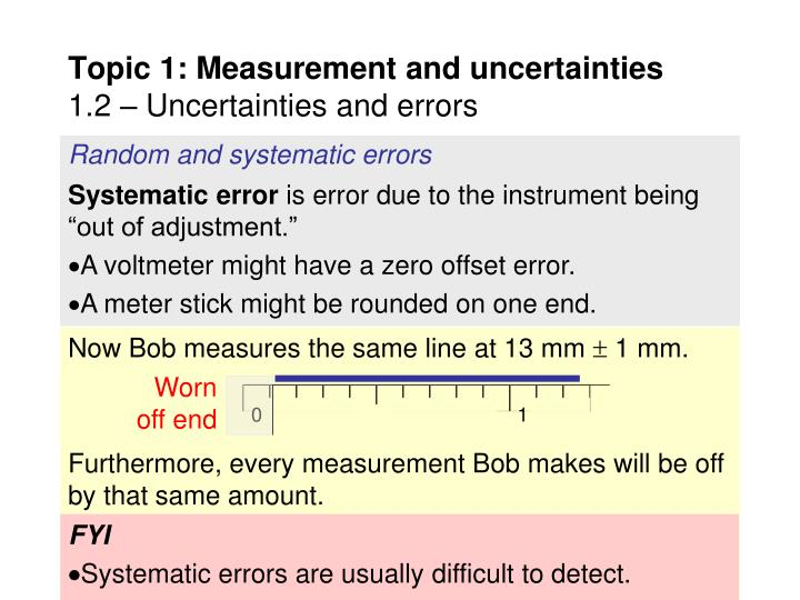 errors uncertainties and measurements Uncertainties and errors - measurement in experimental uncertainties are inherent in the measurement process and cannot be eliminated simply by repeating the.