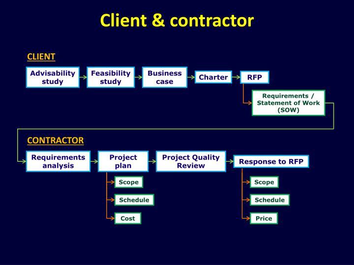 Client & contractor