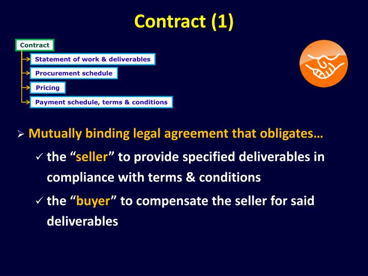 Contract (1)