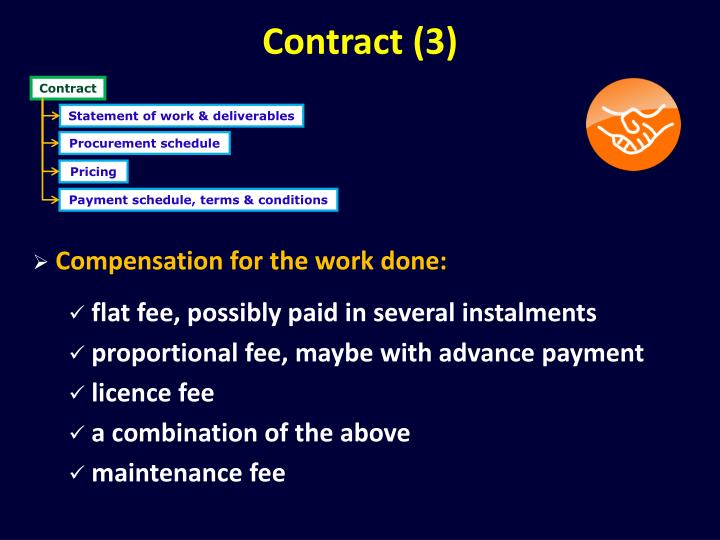 Contract (3)