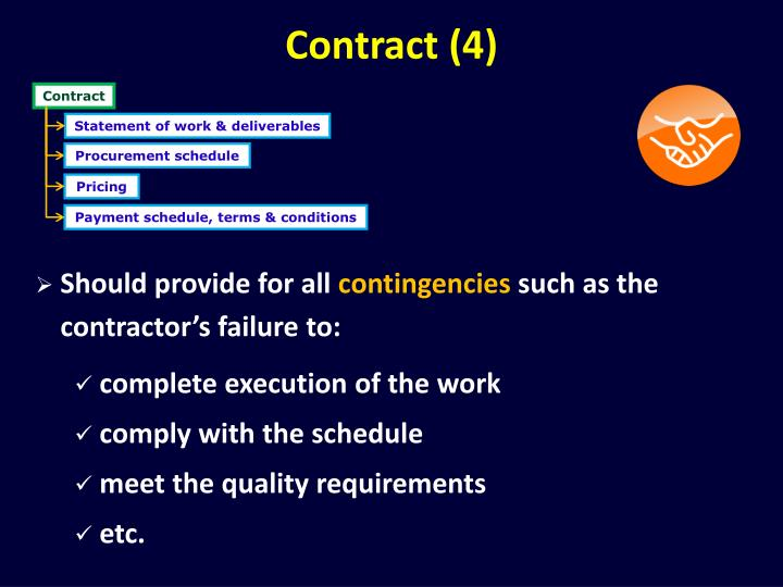 Contract (4)