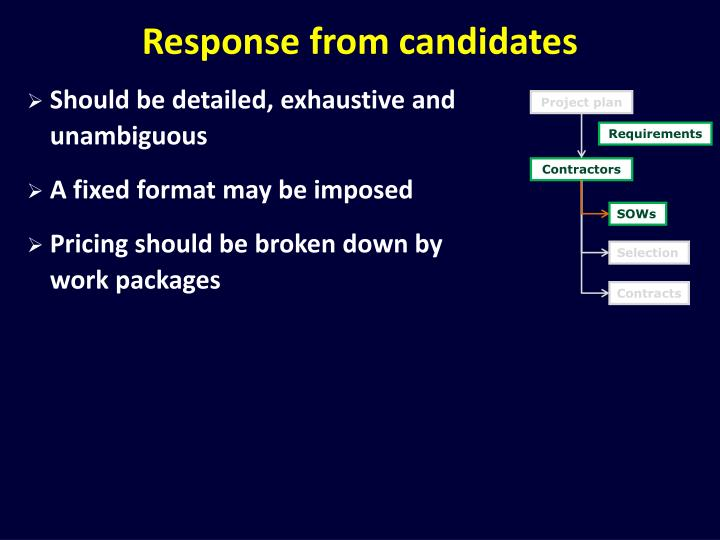 Response from candidates