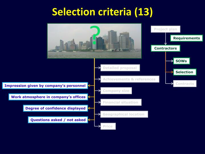 Selection criteria (13)