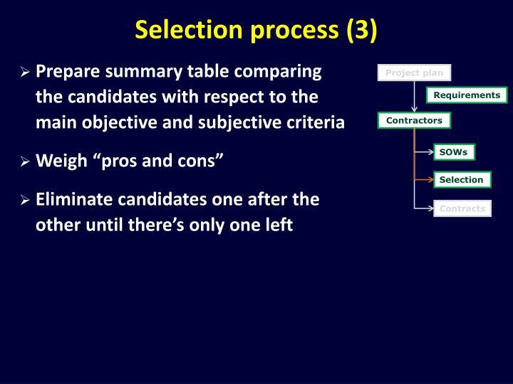 Selection process (3)