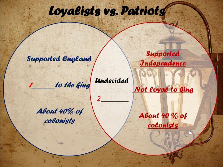 Loyalists vs. Patriots