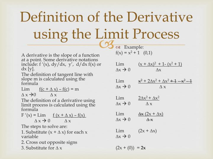 Definition of the Derivative using the Limit Process