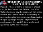 operation american spring1