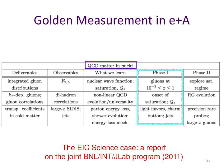 Golden Measurement in e+A