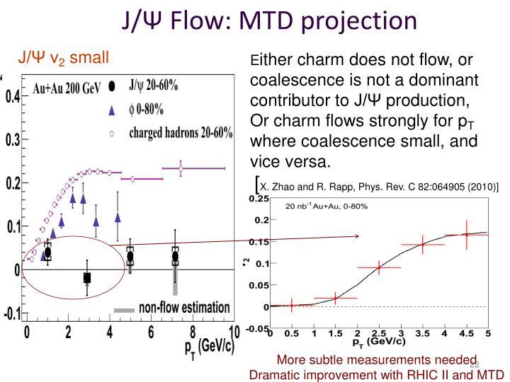 J/Ψ Flow: MTD projection