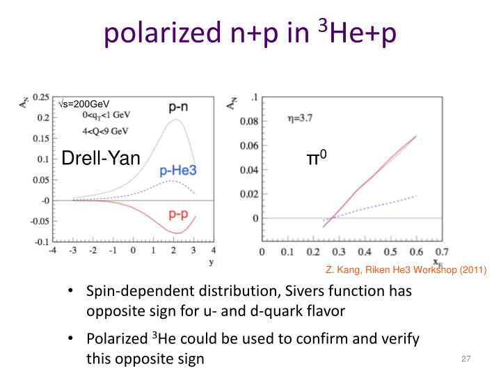 polarized n+p in