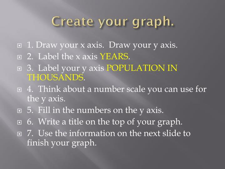 Create your graph.