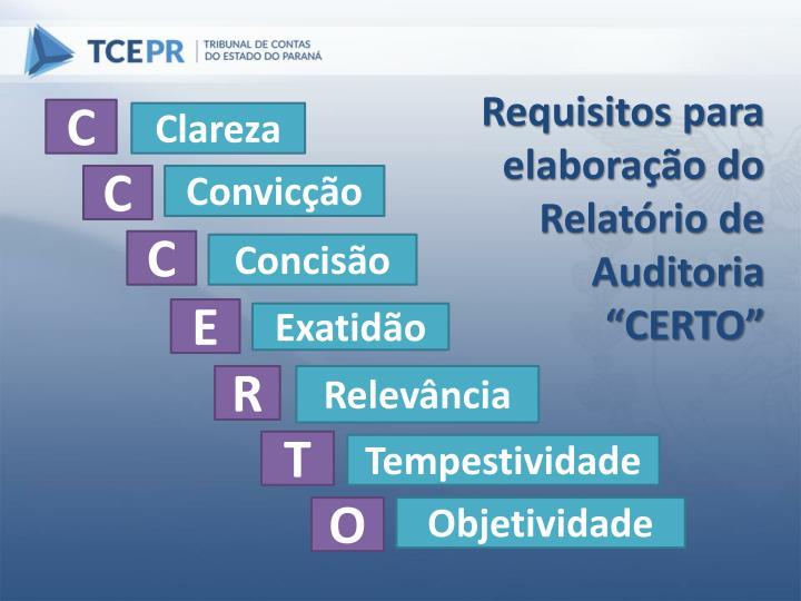 Requisitos para elaboração do Relatório de Auditoria