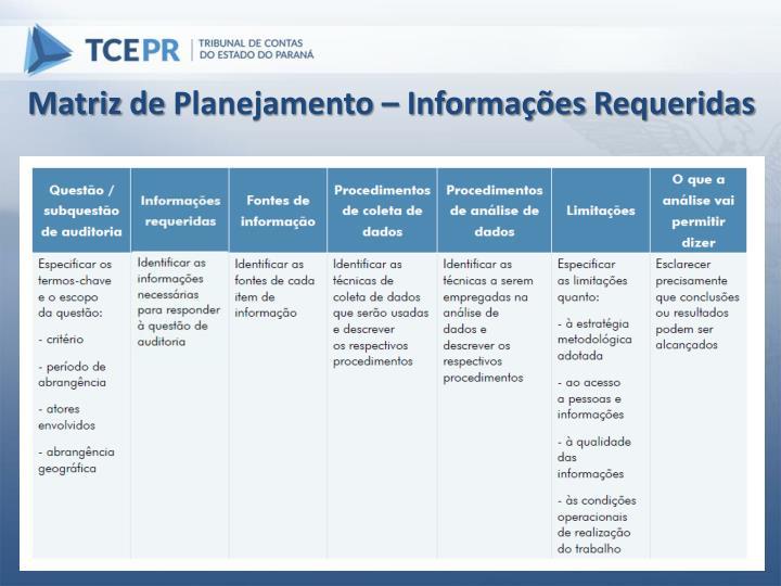 Matriz de Planejamento – Informações Requeridas