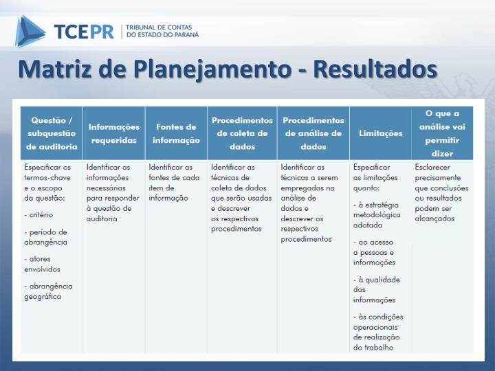 Matriz de Planejamento - Resultados