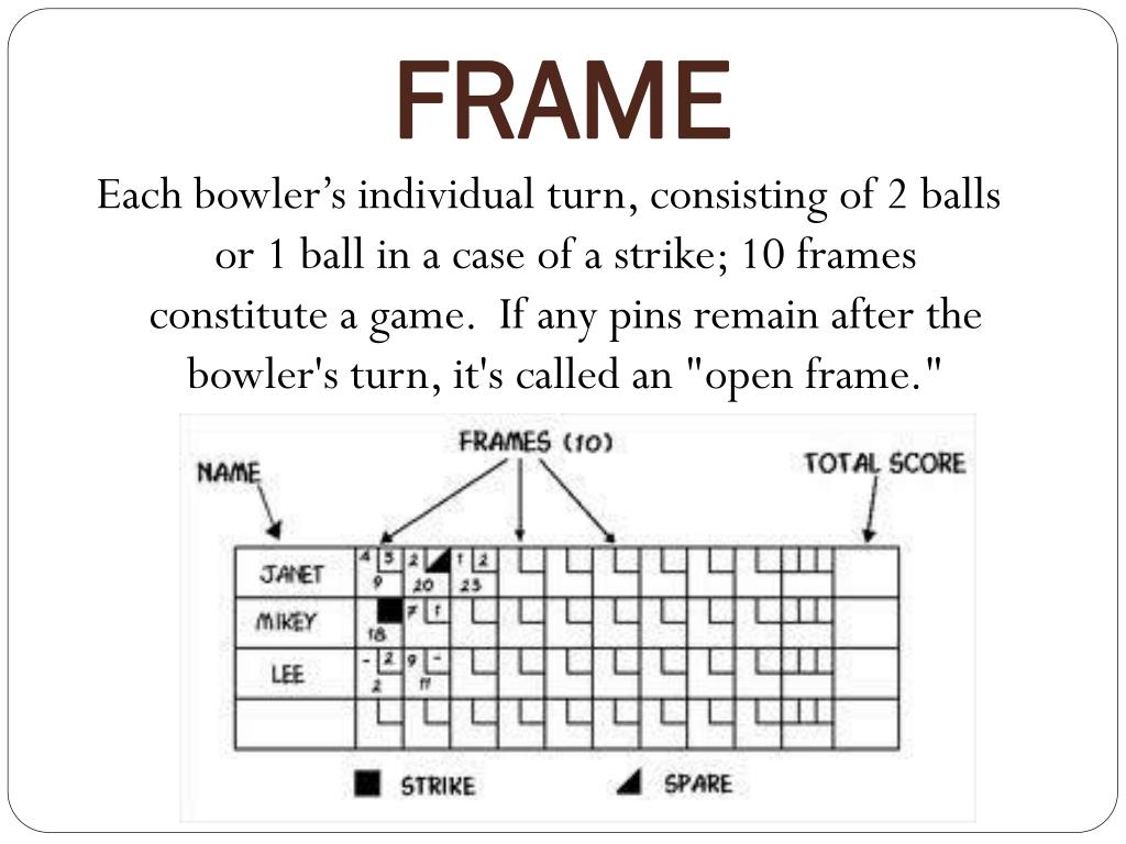 Frame Bowling
