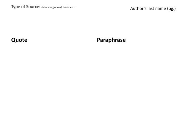 Type of source database journal book etc
