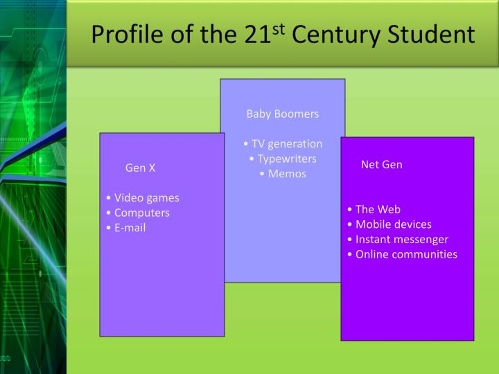 Profile of the 21 st century student