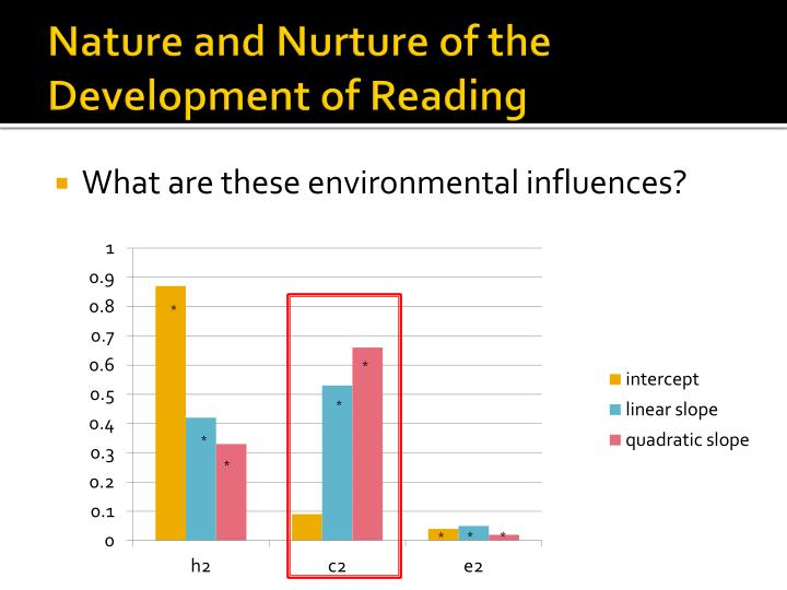 environmental influences performance Influences of environment and leadership on team performance in complex project environments paper presented at pmi® research conference: defining the future of project management.