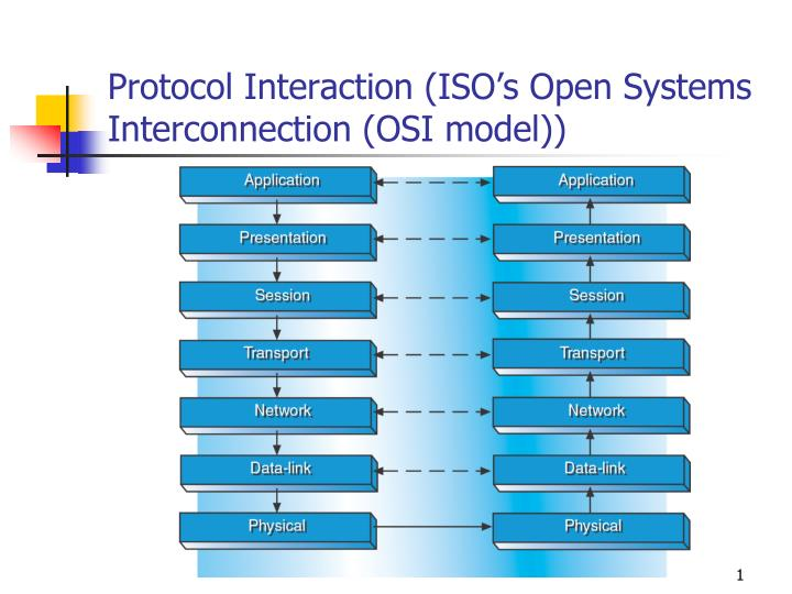 protocol interaction iso s open systems interconnection osi model n.