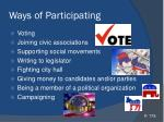 ways of participating