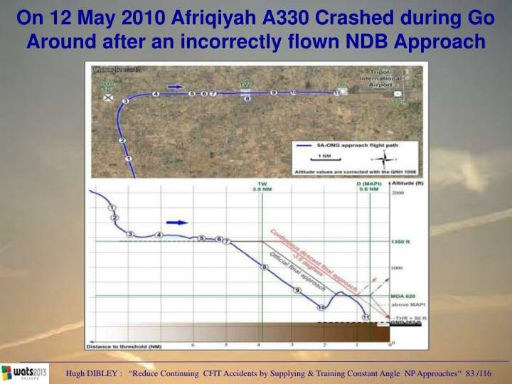 On 12 May 2010 Afriqiyah A330 Crashed during Go Around after an incorrectly flown NDB Approach