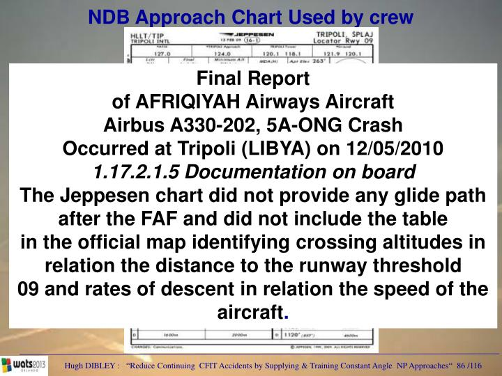 NDB Approach Chart Used by crew